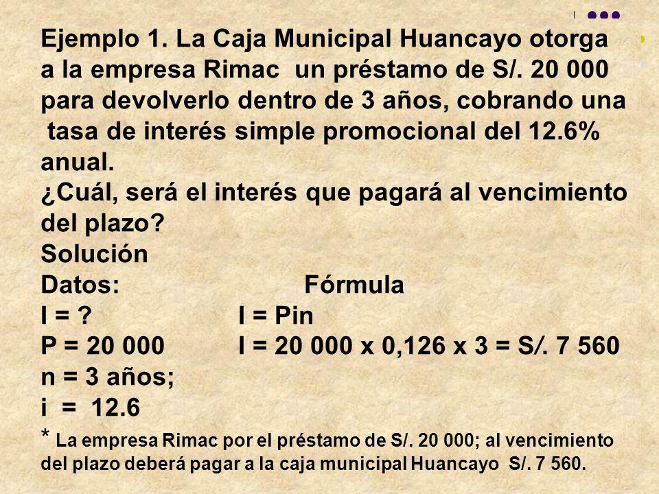 Ejemplo 1. La Caja Municipal Huancayo otorga