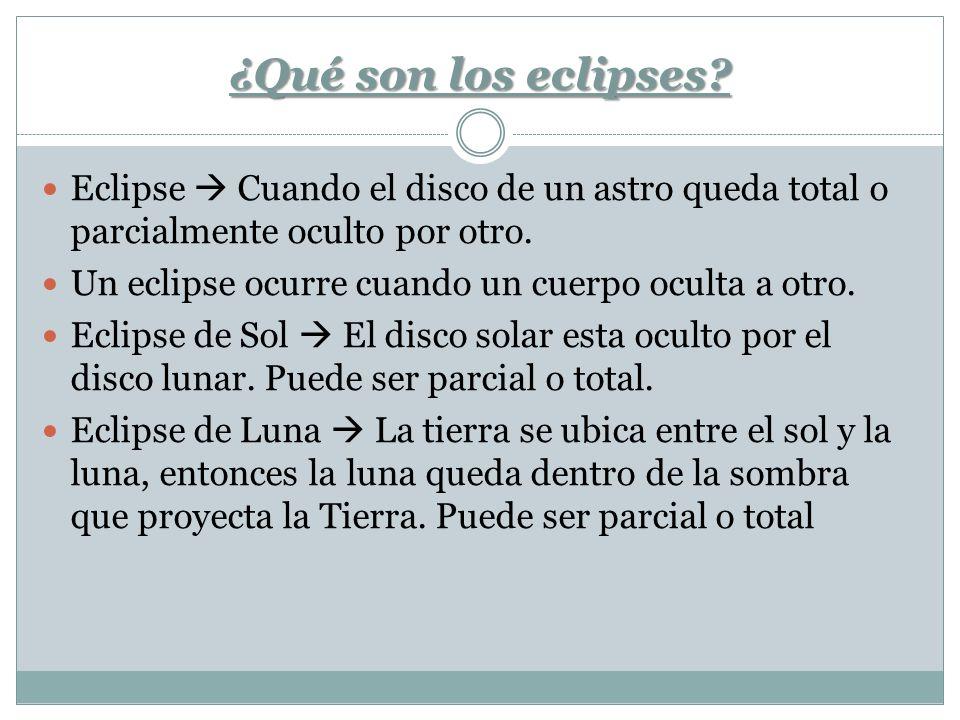 ¿Qué son los eclipses Eclipse  Cuando el disco de un astro queda total o parcialmente oculto por otro.