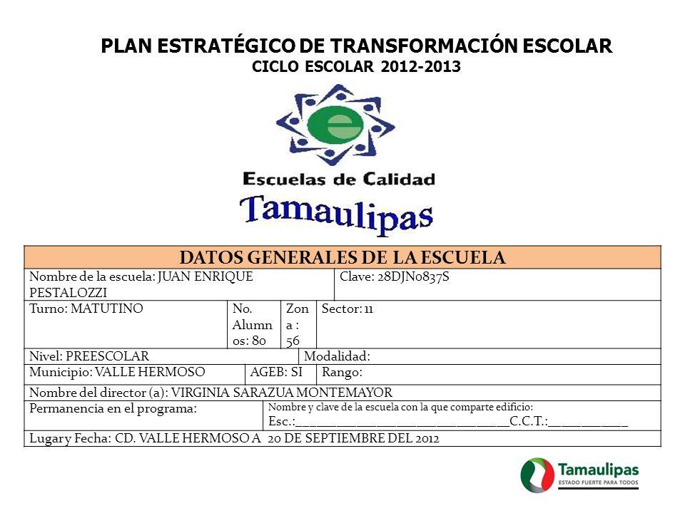 DATOS GENERALES DE LA ESCUELA