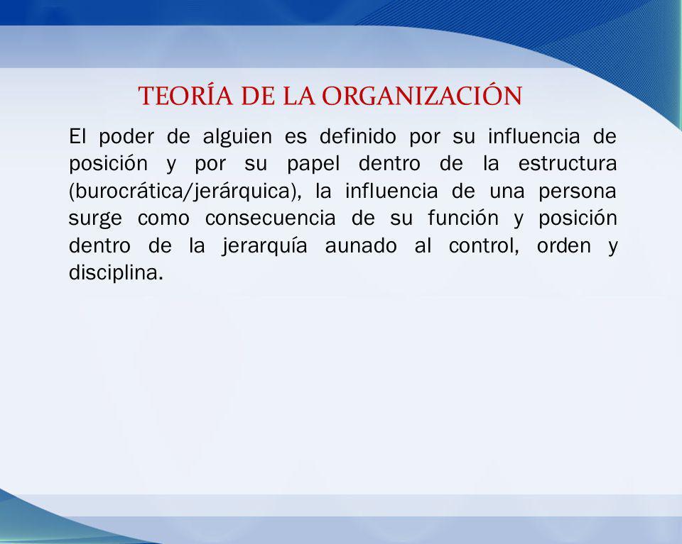 TEORÍA DE LA ORGANIZACIÓN