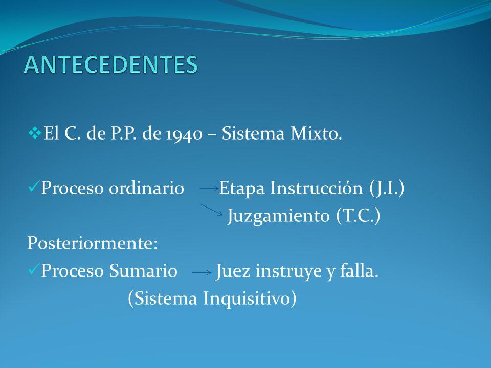 ANTECEDENTES El C. de P.P. de 1940 – Sistema Mixto.