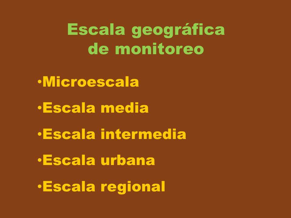Escala geográfica de monitoreo