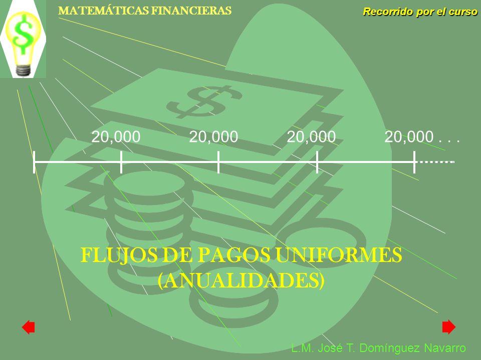 FLUJOS DE PAGOS UNIFORMES (ANUALIDADES)