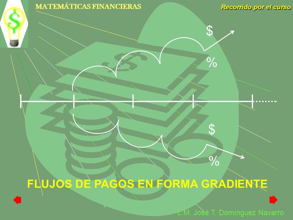 $ % $ % FLUJOS DE PAGOS EN FORMA GRADIENTE