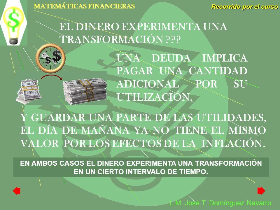 EL DINERO EXPERIMENTA UNA TRANSFORMACIÓN