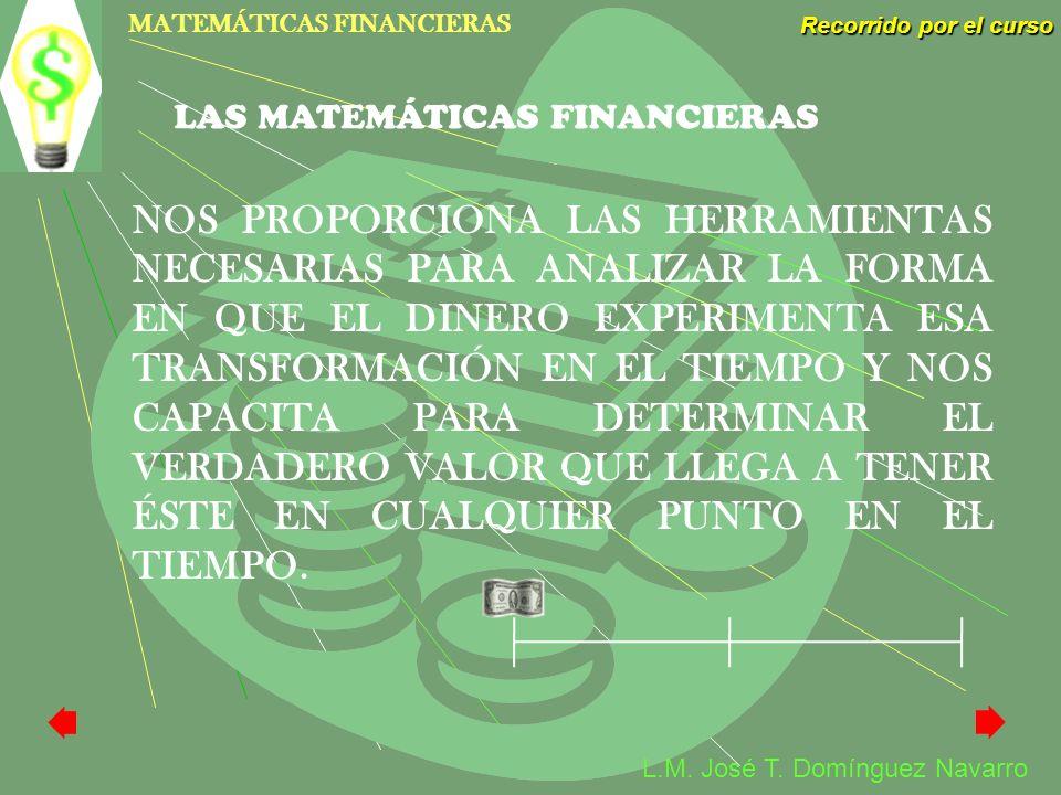 LAS MATEMÁTICAS FINANCIERAS