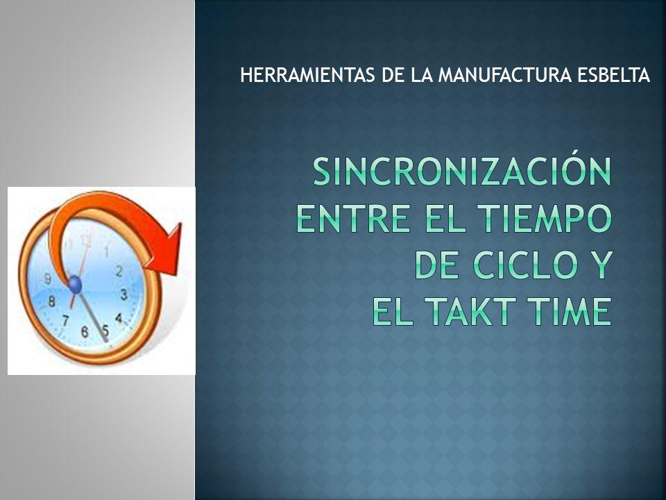 SINCRONIZACIÓN ENTRE EL TIEMPO DE CICLO Y EL TAKT TIME