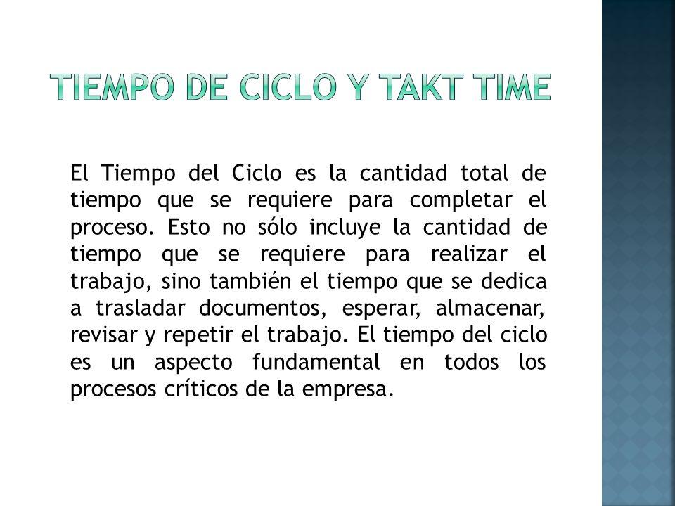 Tiempo de ciclo y takt time