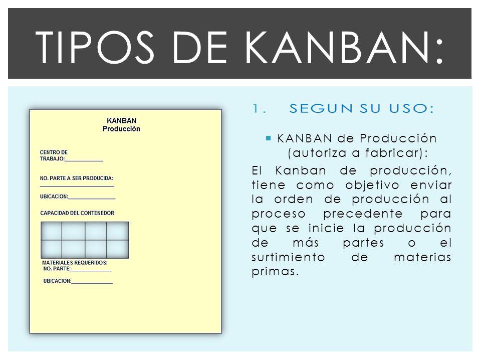 KANBAN de Producción (autoriza a fabricar):