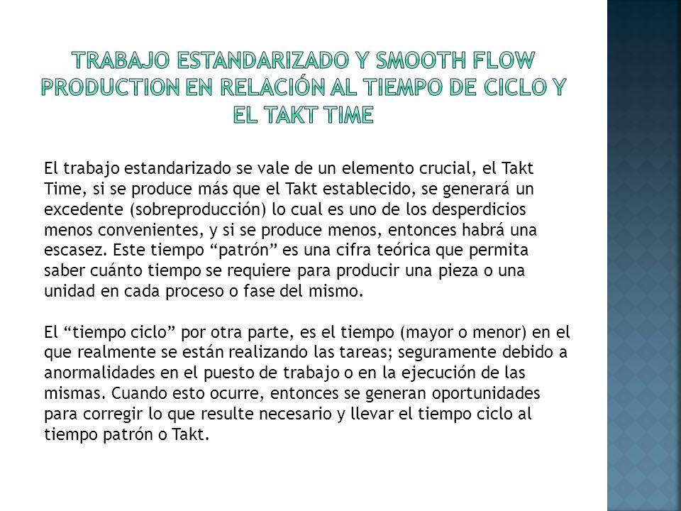 Trabajo estandarizado y smooth flow production en relación al tiempo de ciclo y el takt time
