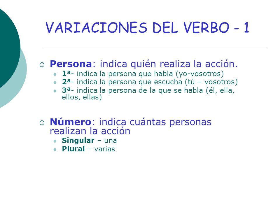 VARIACIONES DEL VERBO - 1