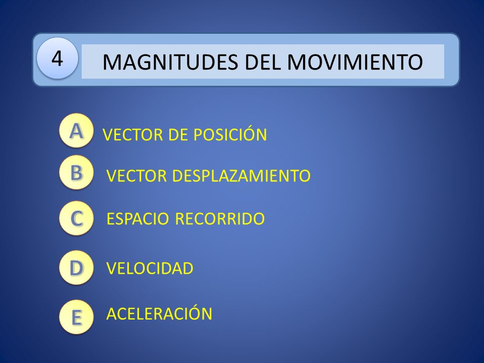 MAGNITUDES DEL MOVIMIENTO