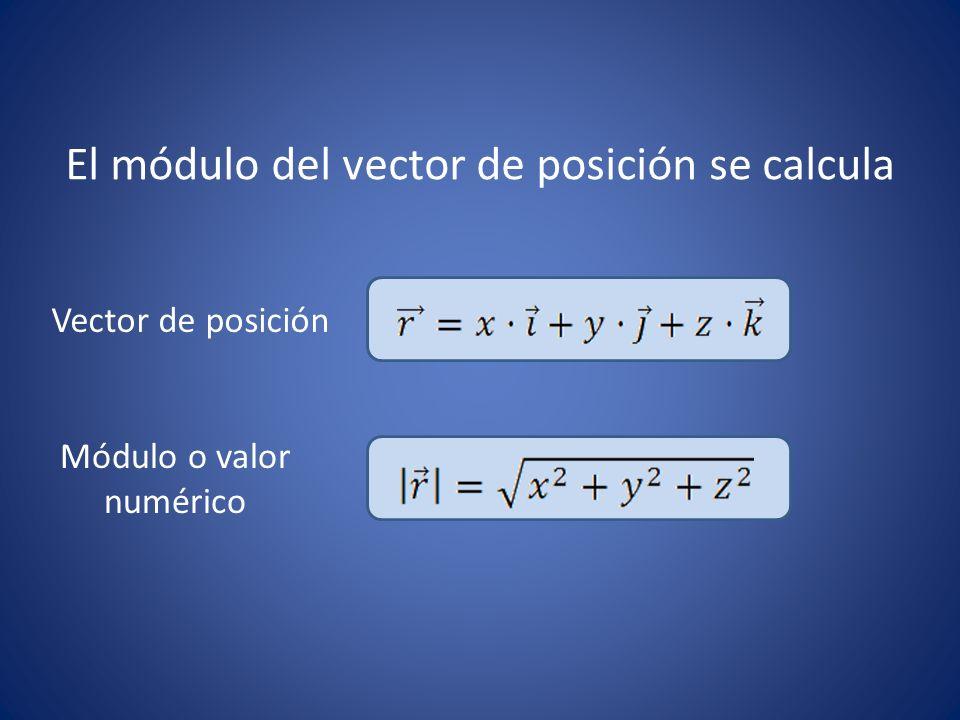 El módulo del vector de posición se calcula