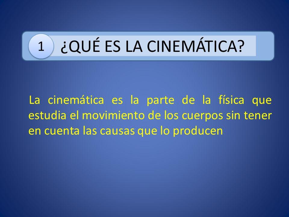 1 ¿QUÉ ES LA CINEMÁTICA