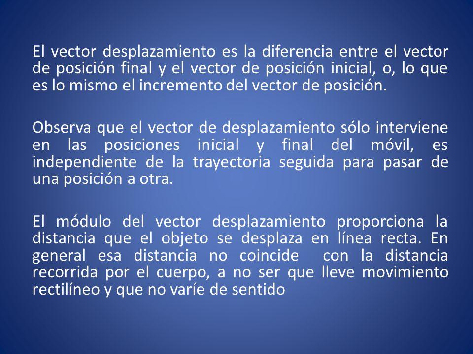 El vector desplazamiento es la diferencia entre el vector de posición final y el vector de posición inicial, o, lo que es lo mismo el incremento del vector de posición.