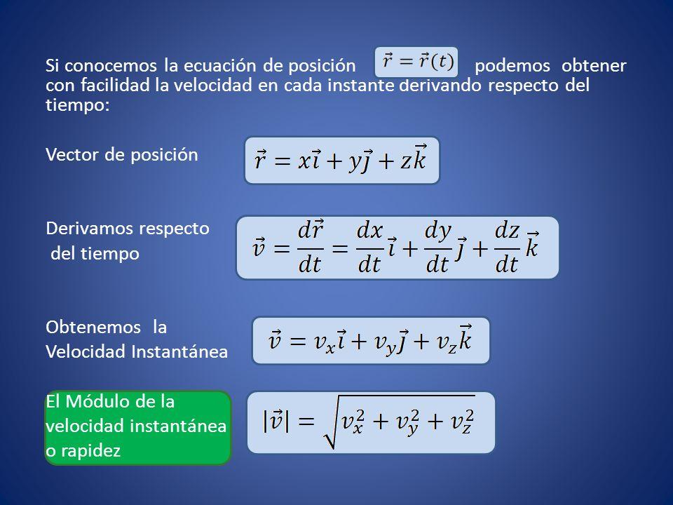 Si conocemos la ecuación de posición podemos obtener con facilidad la velocidad en cada instante derivando respecto del tiempo: Vector de posición Derivamos respecto del tiempo Obtenemos la Velocidad Instantánea El Módulo de la velocidad instantánea o rapidez