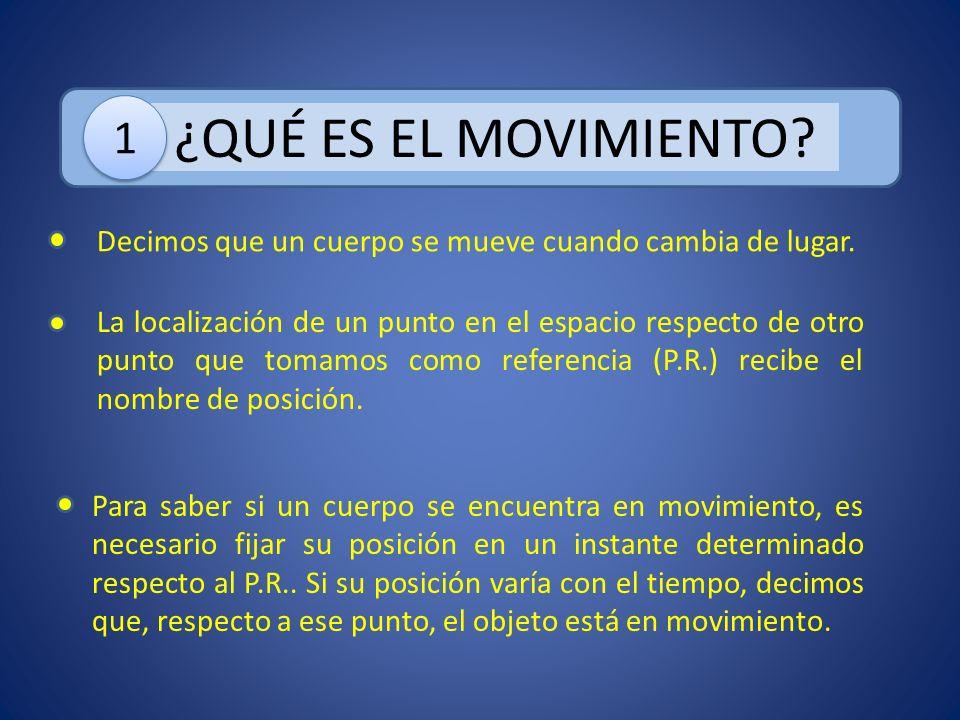 1 ¿QUÉ ES EL MOVIMIENTO Decimos que un cuerpo se mueve cuando cambia de lugar.