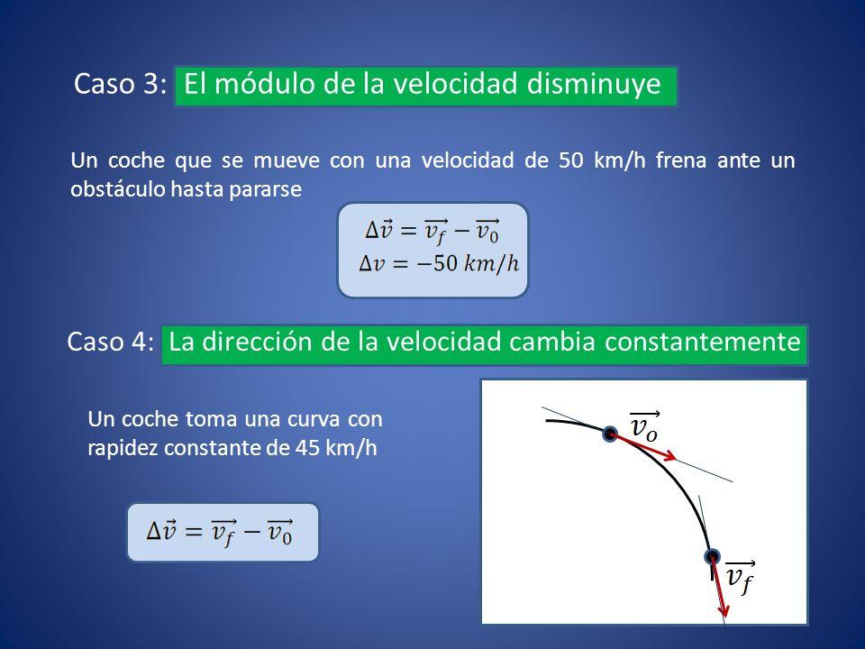 Caso 3: El módulo de la velocidad disminuye