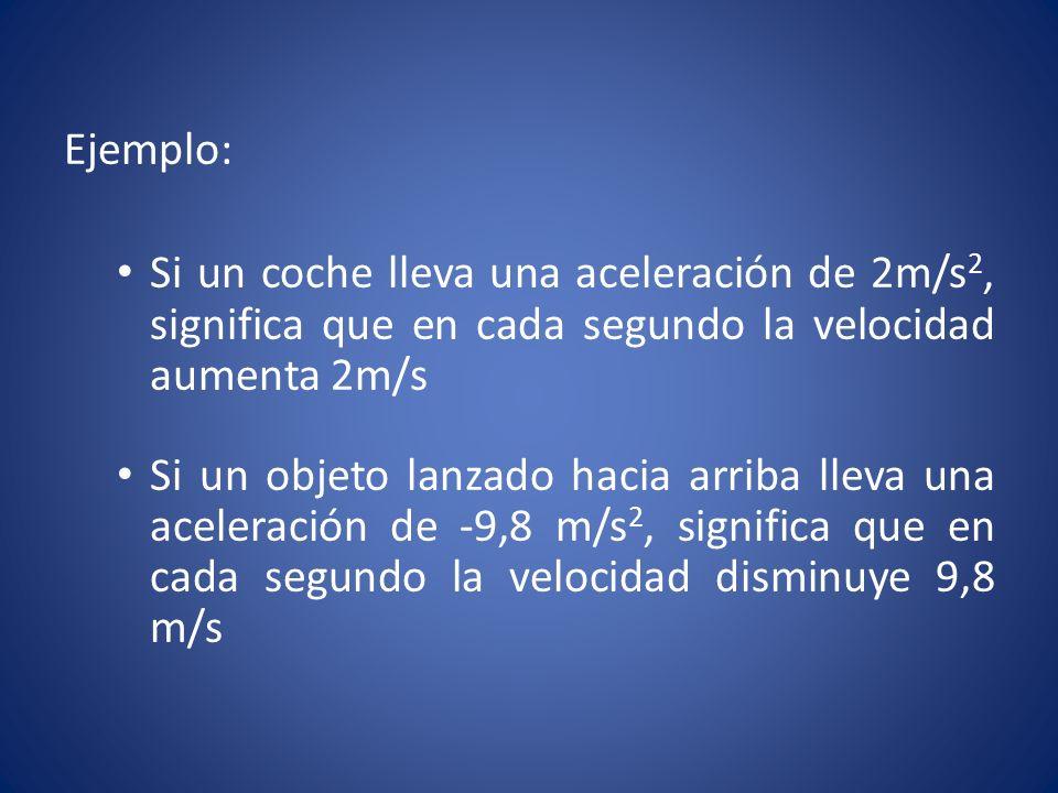 Ejemplo: Si un coche lleva una aceleración de 2m/s2, significa que en cada segundo la velocidad aumenta 2m/s.