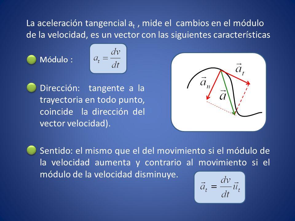 La aceleración tangencial at , mide el cambios en el módulo de la velocidad, es un vector con las siguientes características