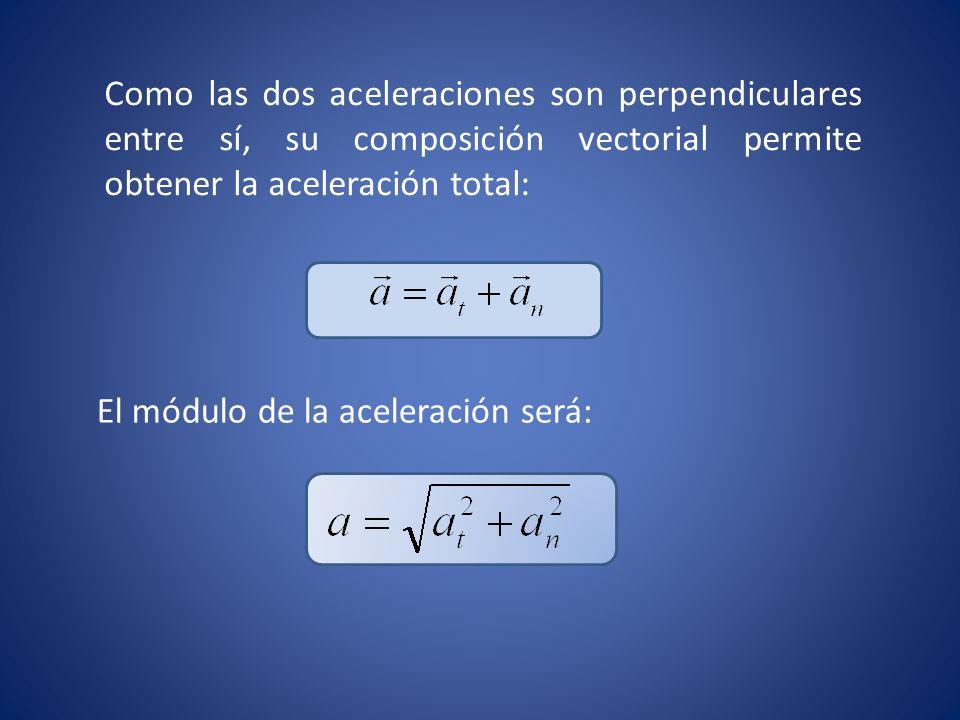 Como las dos aceleraciones son perpendiculares entre sí, su composición vectorial permite obtener la aceleración total: