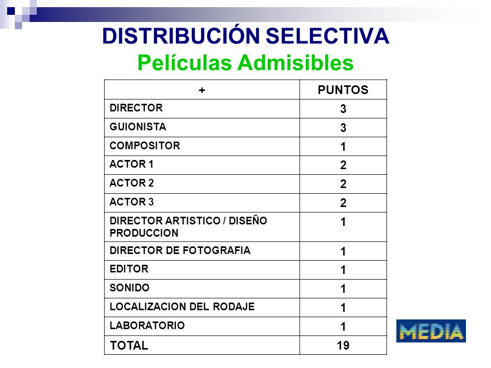 DISTRIBUCIÓN SELECTIVA Películas Admisibles