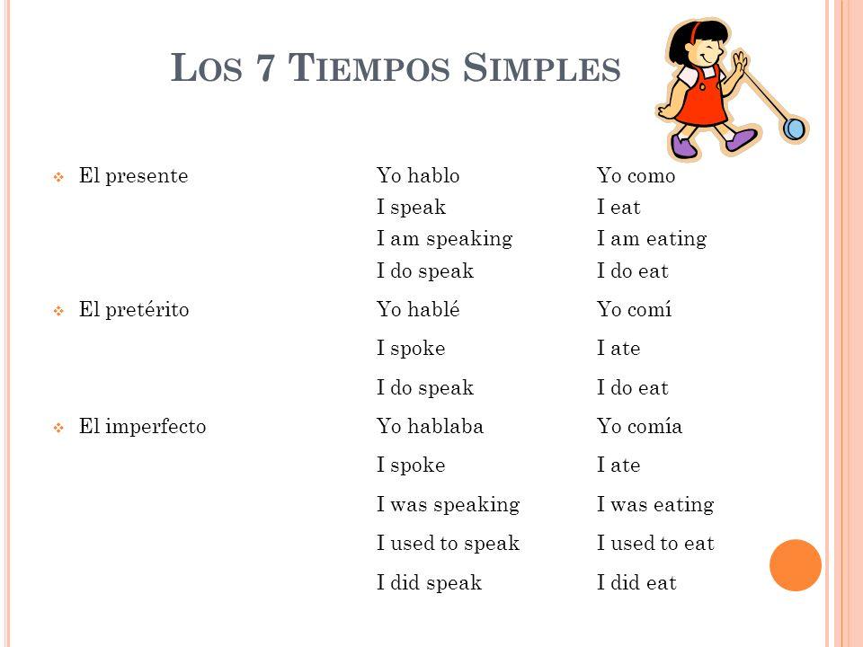 Los 7 Tiempos Simples El presente Yo hablo Yo como I speak I eat