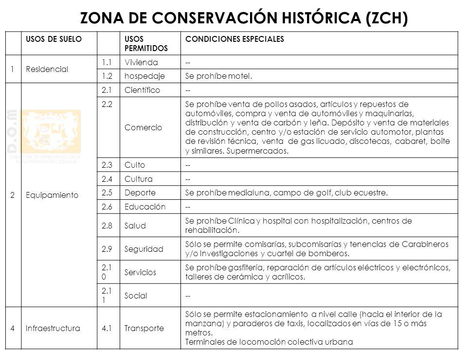 ZONA DE CONSERVACIÓN HISTÓRICA (ZCH)