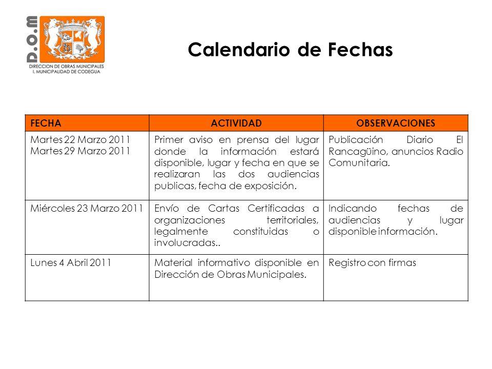 Calendario de Fechas FECHA ACTIVIDAD OBSERVACIONES