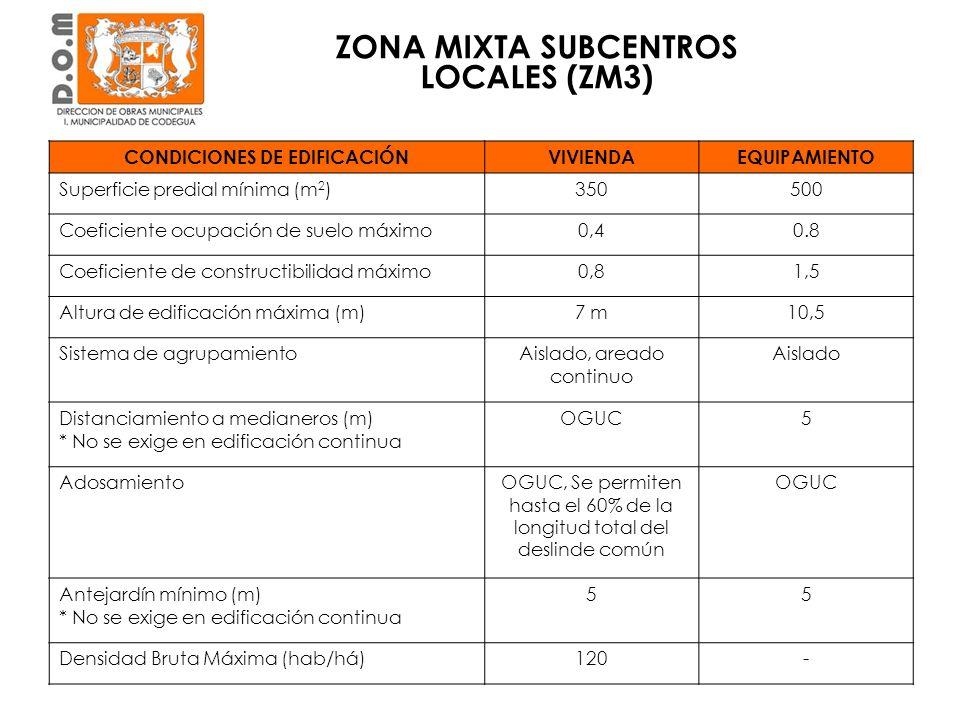 ZONA MIXTA SUBCENTROS LOCALES (ZM3) CONDICIONES DE EDIFICACIÓN