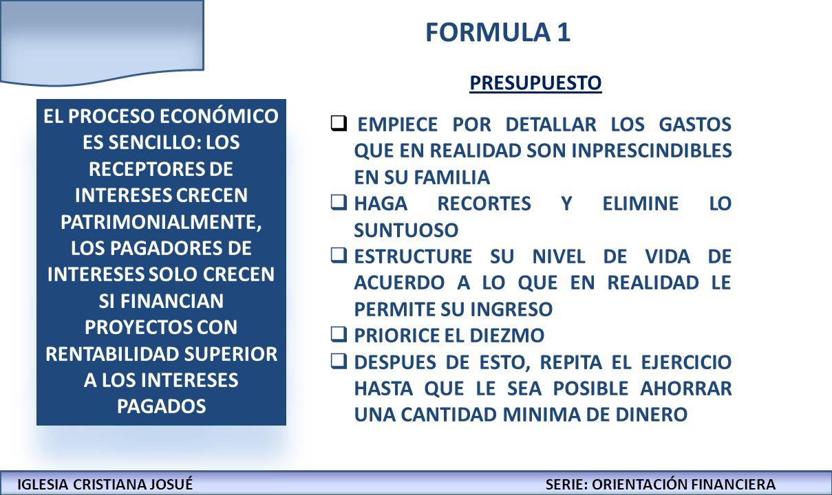 FORMULA 1 PRESUPUESTO.