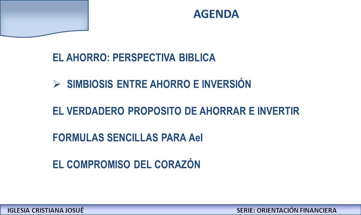 AGENDA EL AHORRO: PERSPECTIVA BIBLICA