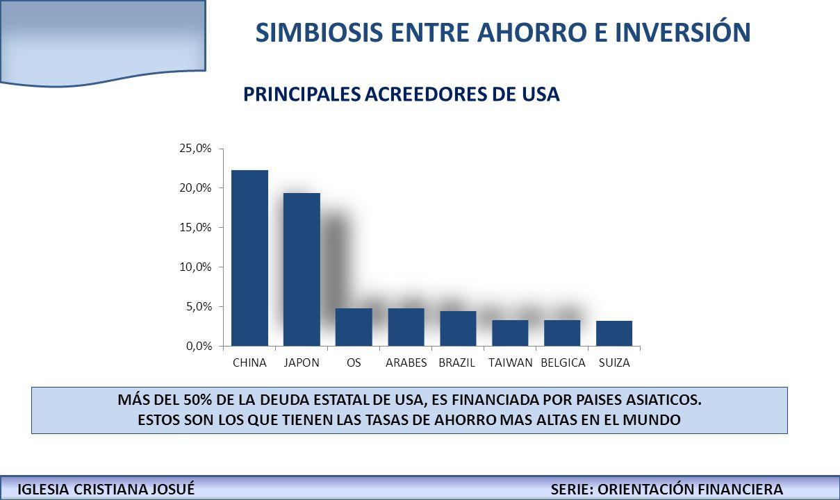 SIMBIOSIS ENTRE AHORRO E INVERSIÓN