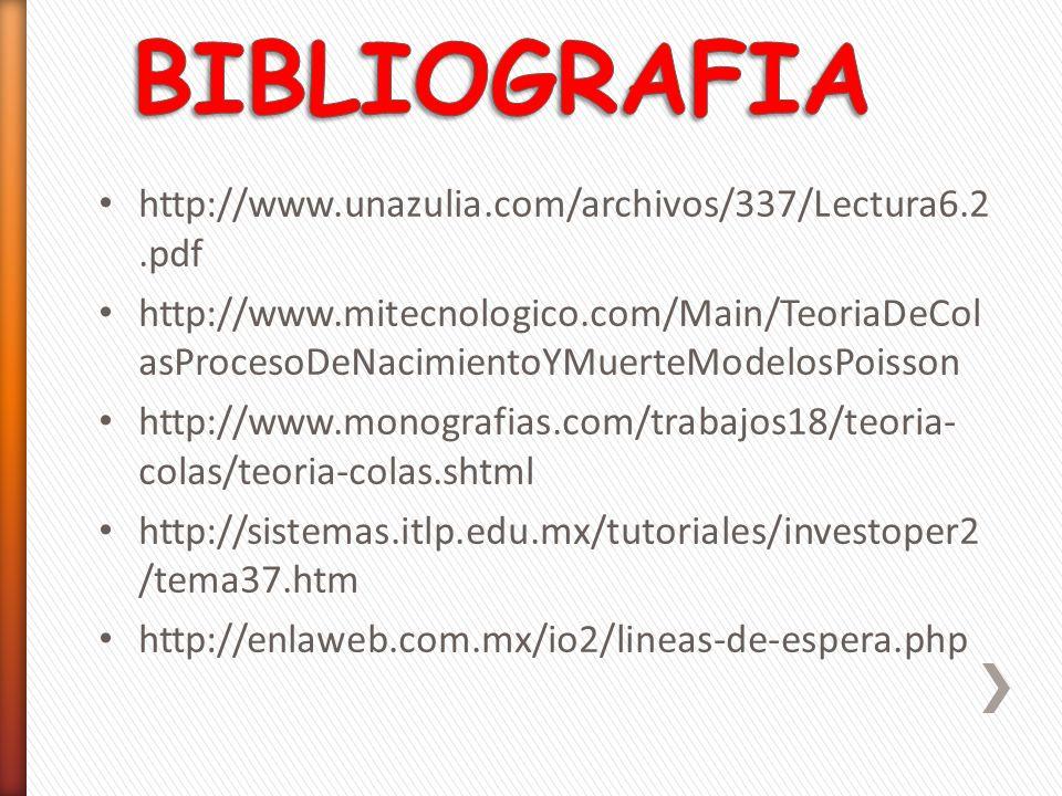 BIBLIOGRAFIA http://www.unazulia.com/archivos/337/Lectura6.2.pdf