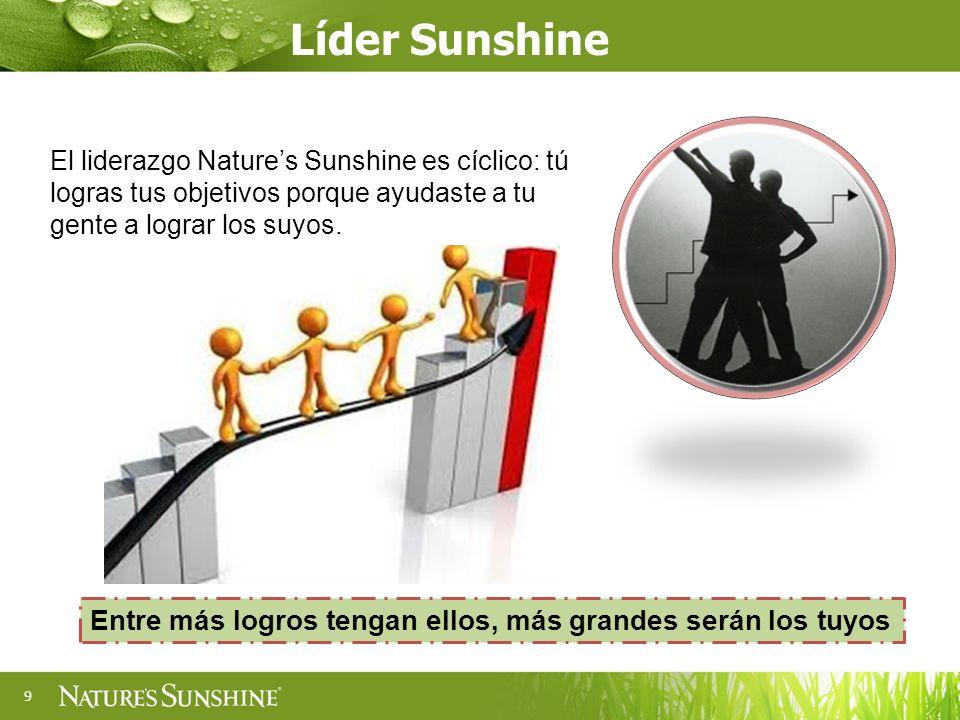 Líder Sunshine El liderazgo Nature's Sunshine es cíclico: tú logras tus objetivos porque ayudaste a tu gente a lograr los suyos.