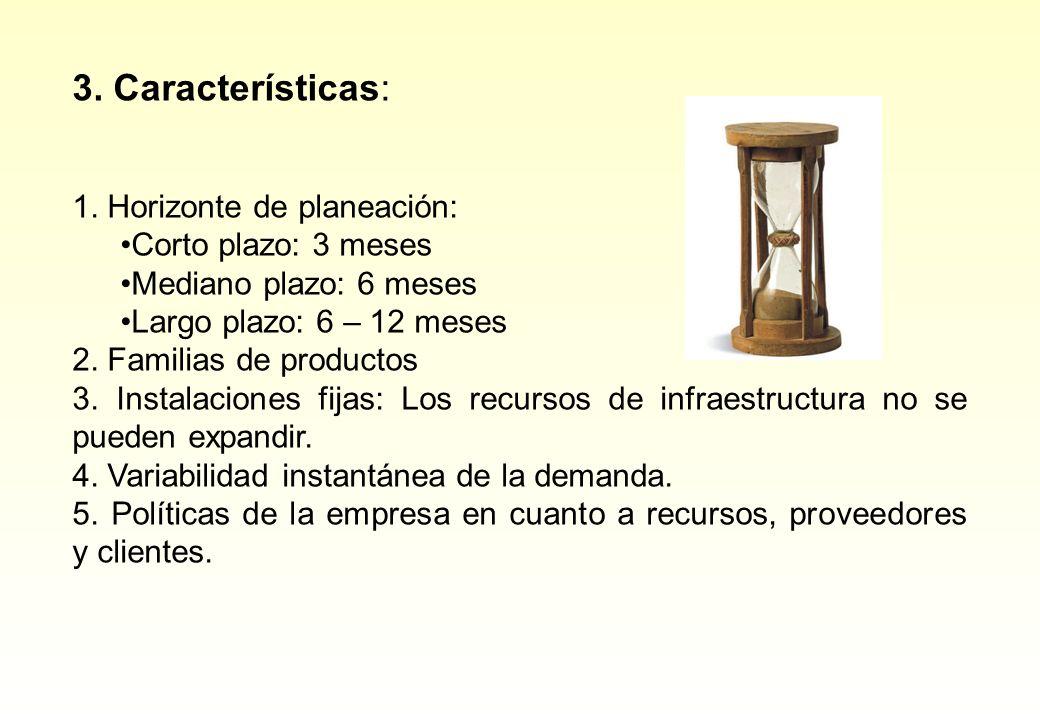 3. Características: 1. Horizonte de planeación: Corto plazo: 3 meses