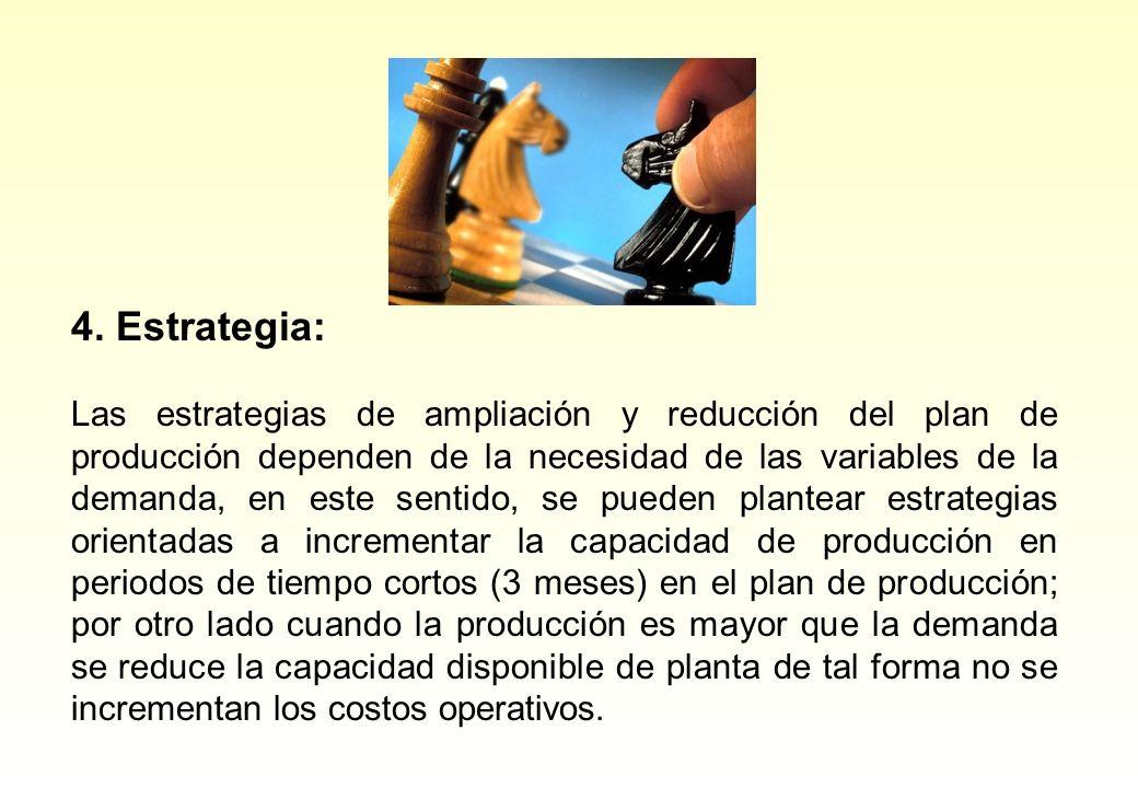 4. Estrategia: