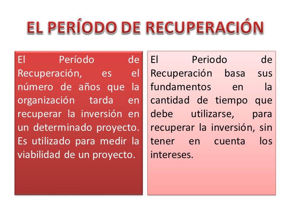 EL PERÍODO DE RECUPERACIÓN