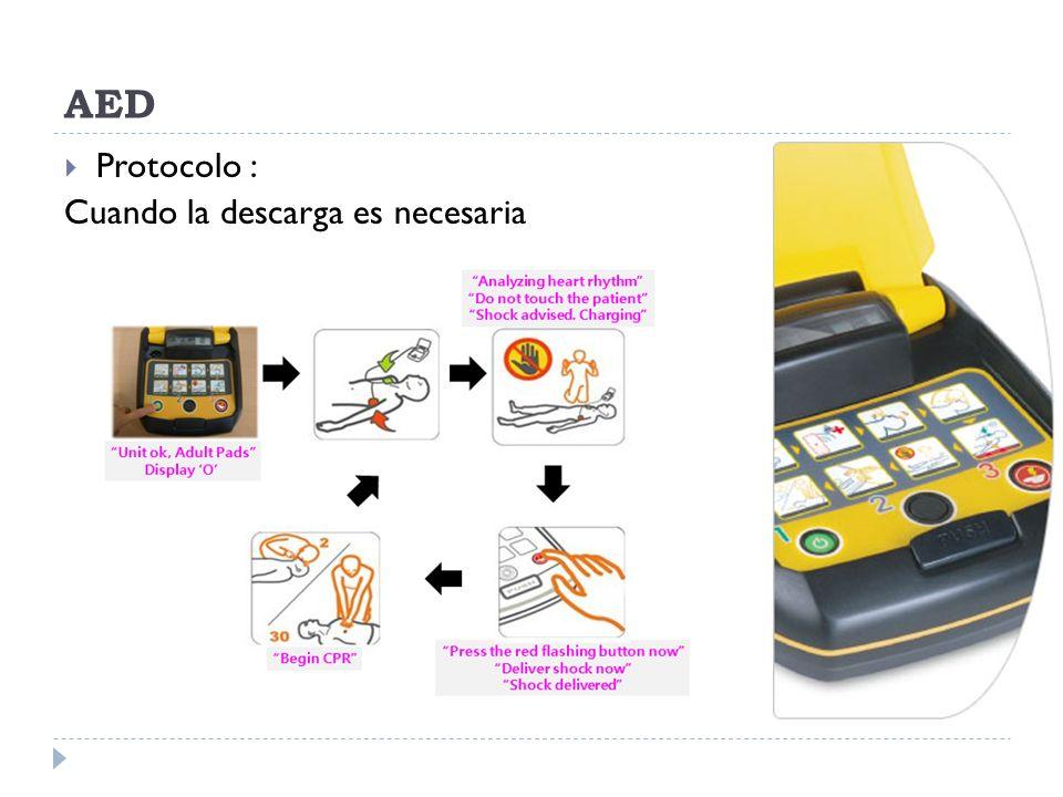 AED Protocolo : Cuando la descarga es necesaria