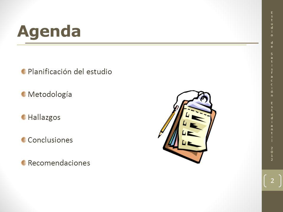 Agenda Planificación del estudio Metodología Hallazgos Conclusiones