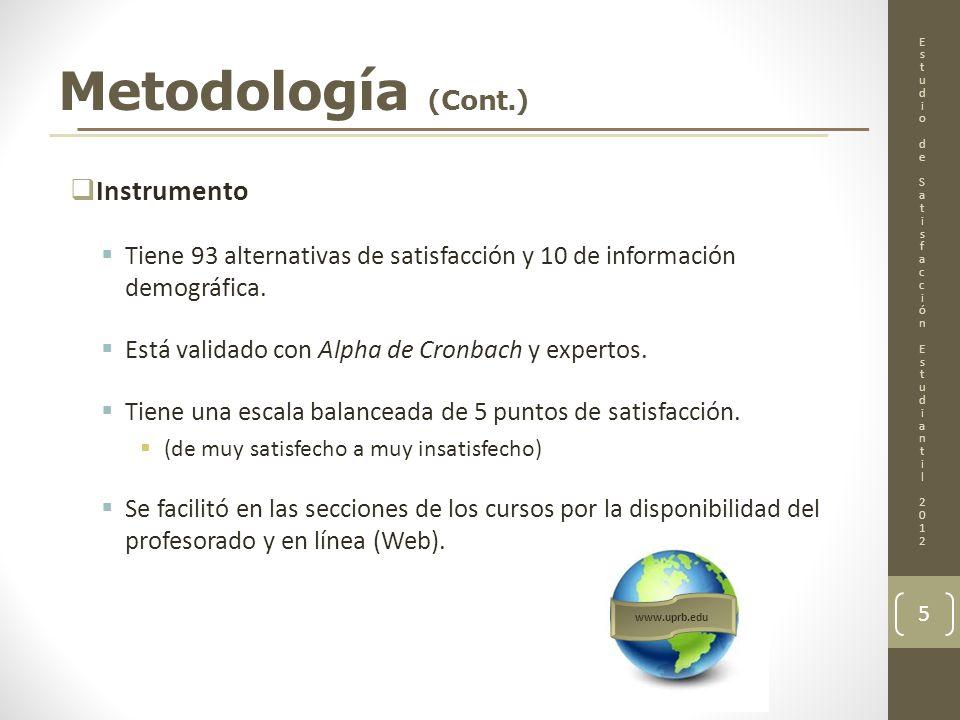 Metodología (Cont.) Instrumento