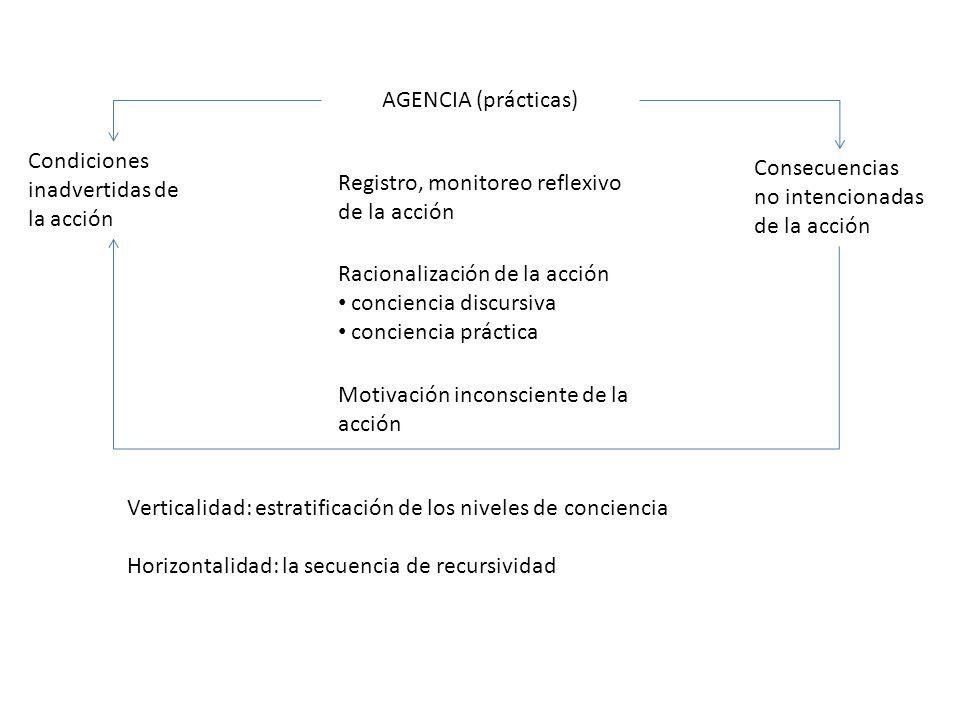 AGENCIA (prácticas) Condiciones inadvertidas de la acción. Consecuencias no intencionadas de la acción.