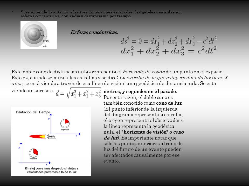 Si se extiende lo anterior a las tres dimensiones espaciales, las geodésicas nulas son esferas concéntricas, con radio = distancia = c por tiempo.