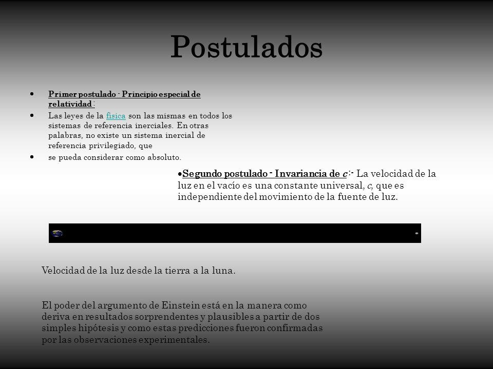 Postulados Primer postulado - Principio especial de relatividad :