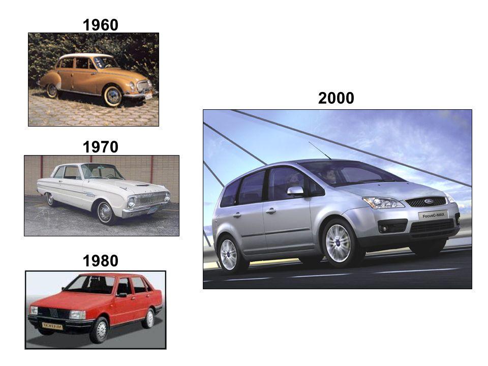1960 2000 1970 1980
