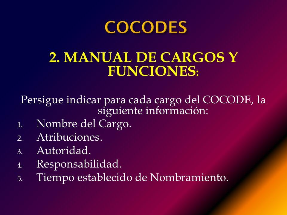 2. MANUAL DE CARGOS Y FUNCIONES: