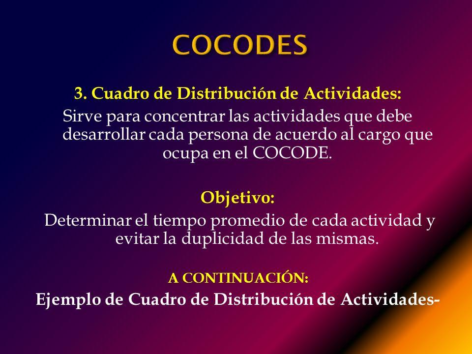 COCODES 3. Cuadro de Distribución de Actividades: