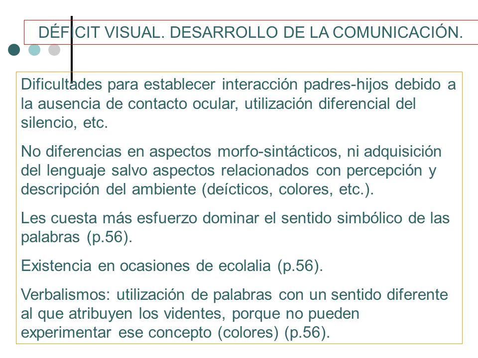 DÉFICIT VISUAL. DESARROLLO DE LA COMUNICACIÓN.