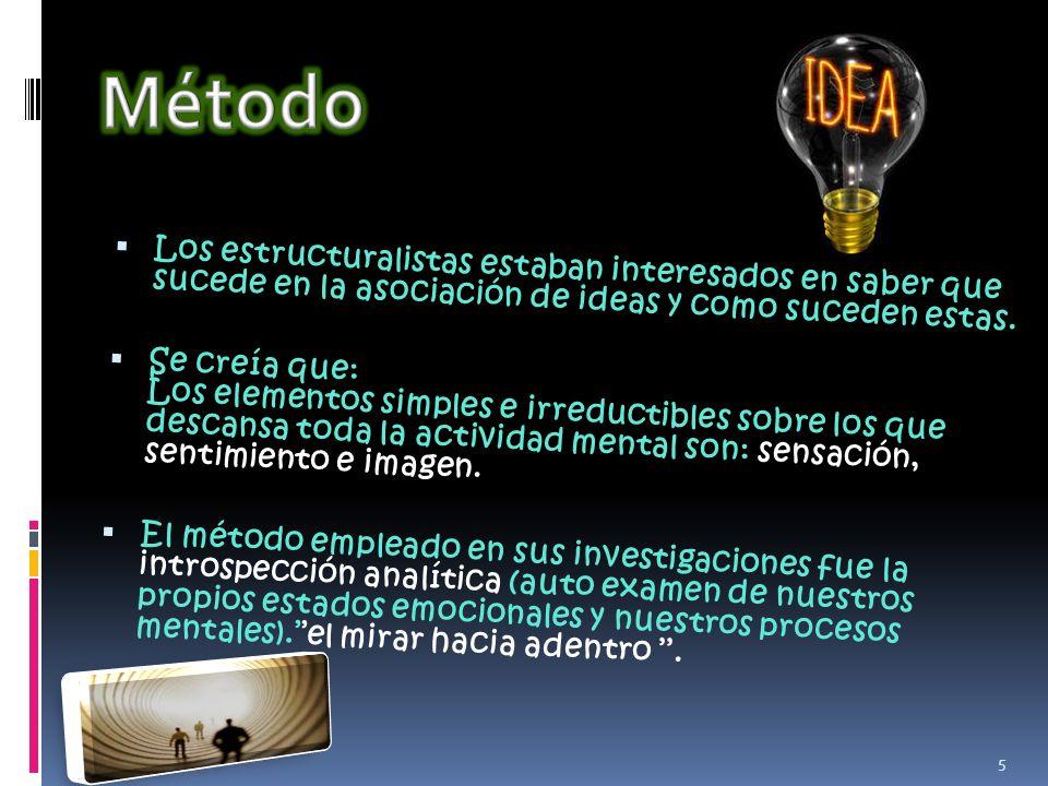 Método Los estructuralistas estaban interesados en saber que sucede en la asociación de ideas y como suceden estas.