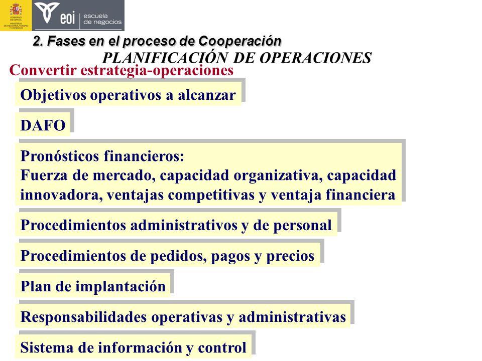 PLANIFICACIÓN DE OPERACIONES Convertir estrategia-operaciones